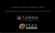 Overview to the CIDB video