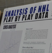 "Sign saying ""Analysis of NHL play by play data"""